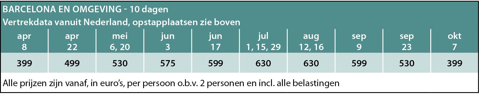 Prices-Barcelona-eo-2019