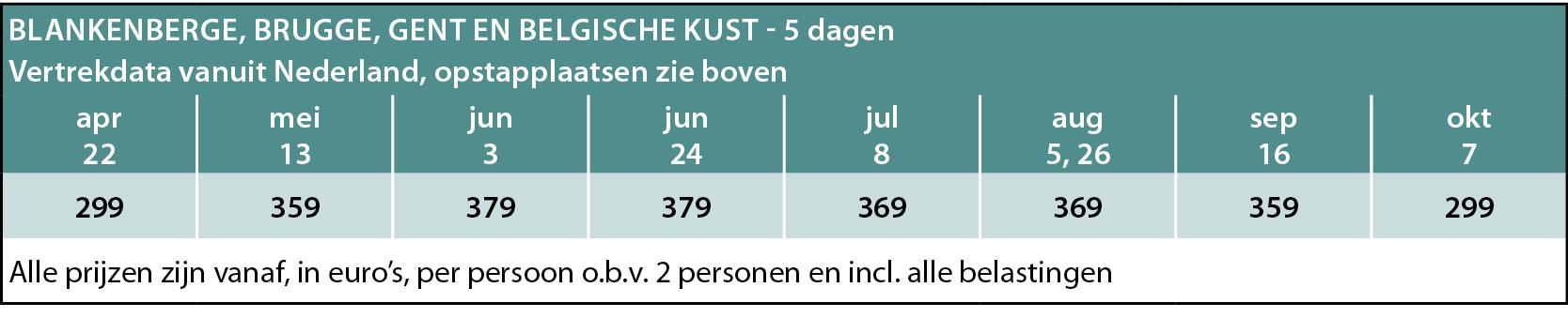 Prices-Blankenberge-Brugge-ea-2019