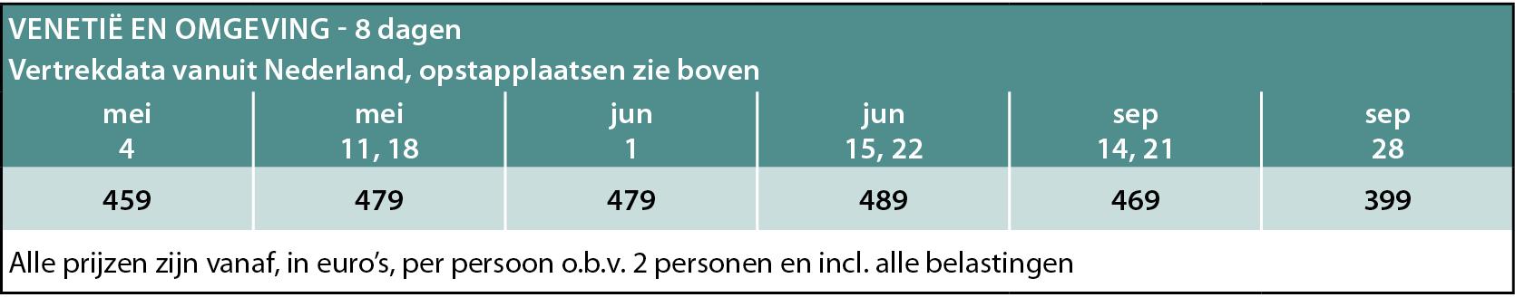 Prices-Venetie-eo-2019