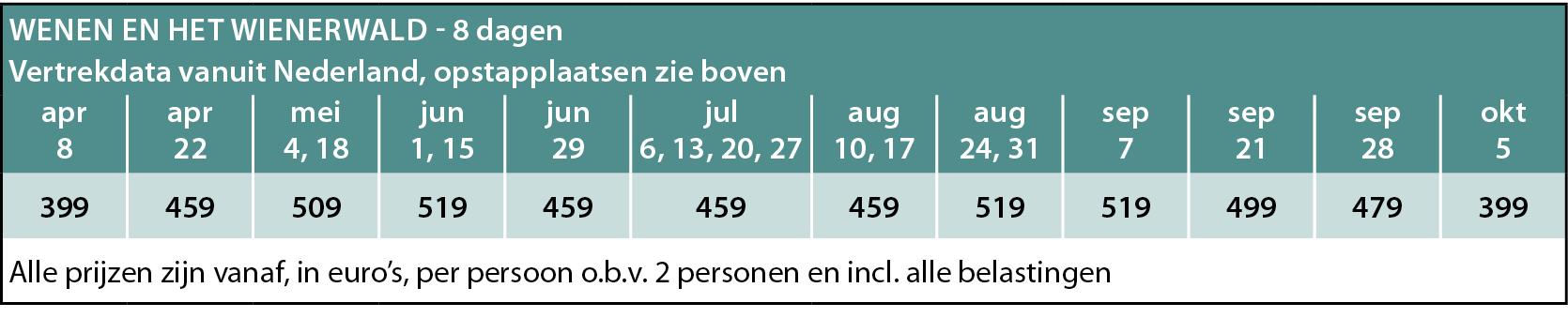 Prices-Wenen-Wienerwald-2019